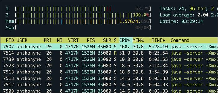 Как отслеживать использование ЦП в Linux с течением времени — CloudSavvy IT