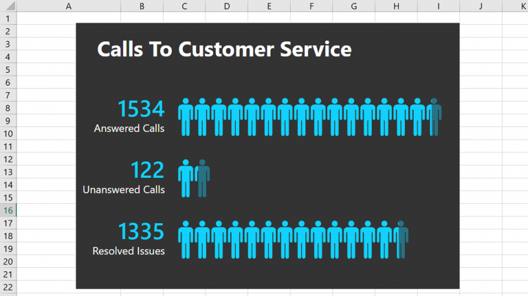 Как создать и настроить график людей в Microsoft Excel