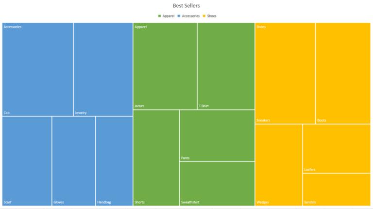 Как создать и настроить древовидную диаграмму в Microsoft Excel
