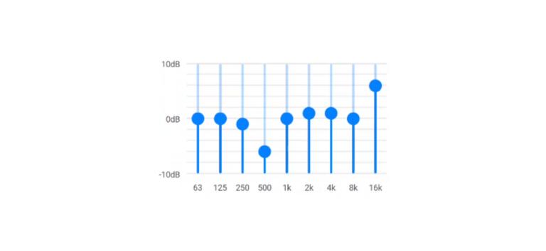 Как настроить качество звука на телефоне Samsung Galaxy